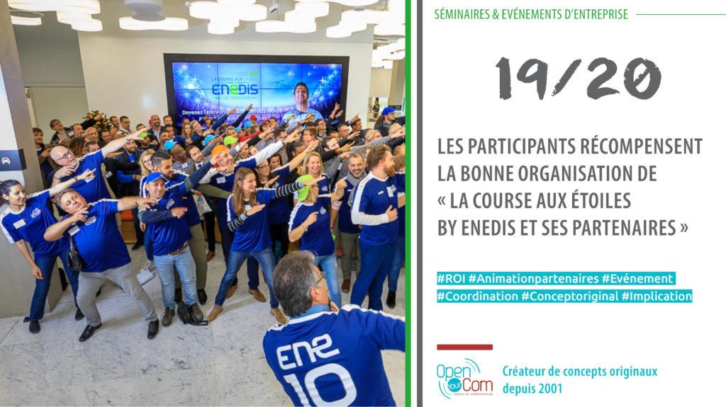 Open Your Com, agence de communication événementielle située à Poissy, dans les Yvelines, en Ile-de-France, organise un événement pour les partenaires de Enedis Ile de France Ouest, la Course aux étoiles.